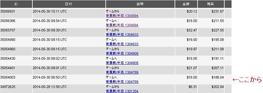 0530_収支