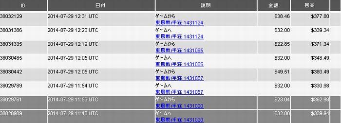 0729_収支表