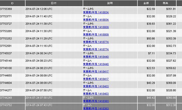 0724_収支表