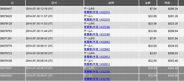 0730_収支表