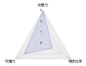 DORA麻雀_hide0106