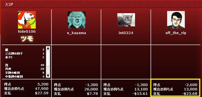 DORA麻雀収支_20140916_2_4