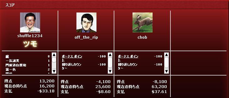 DORA麻雀_高レート_1ゲーム目_結果