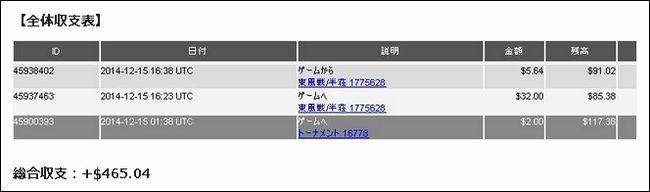 2014_12_15収支