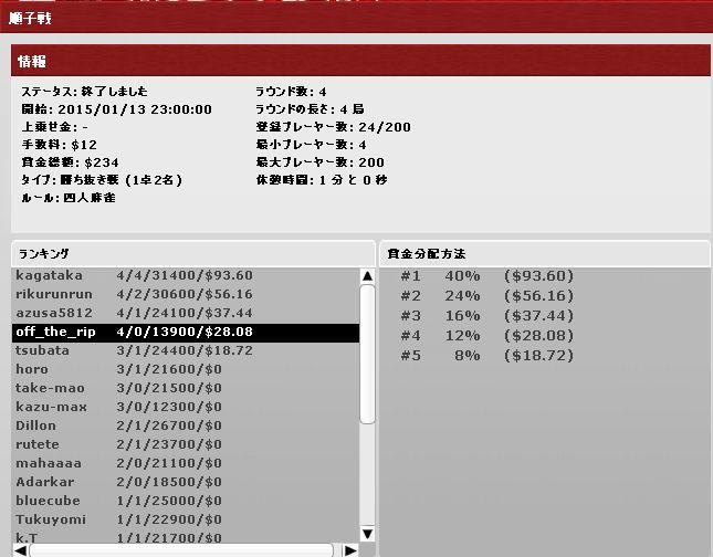 順子戦_4位
