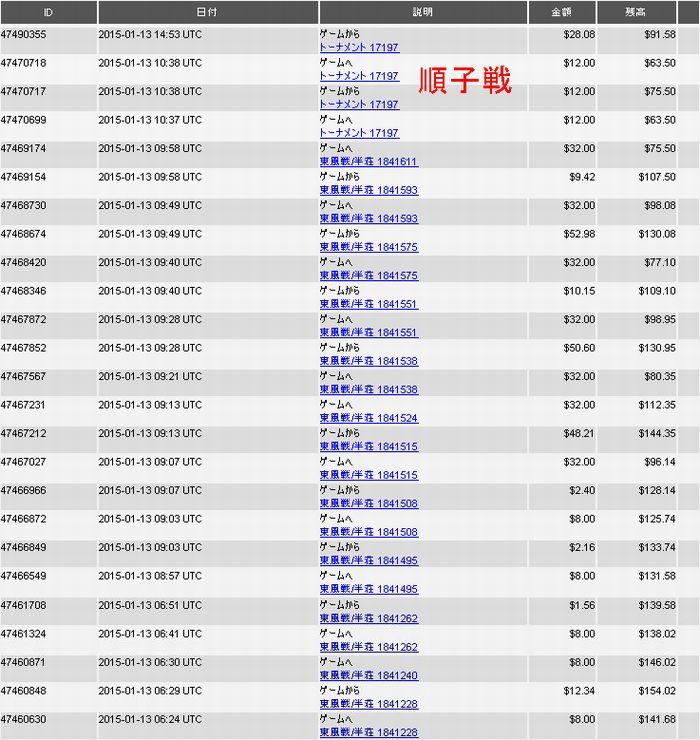 20150114_DORA麻雀収支表