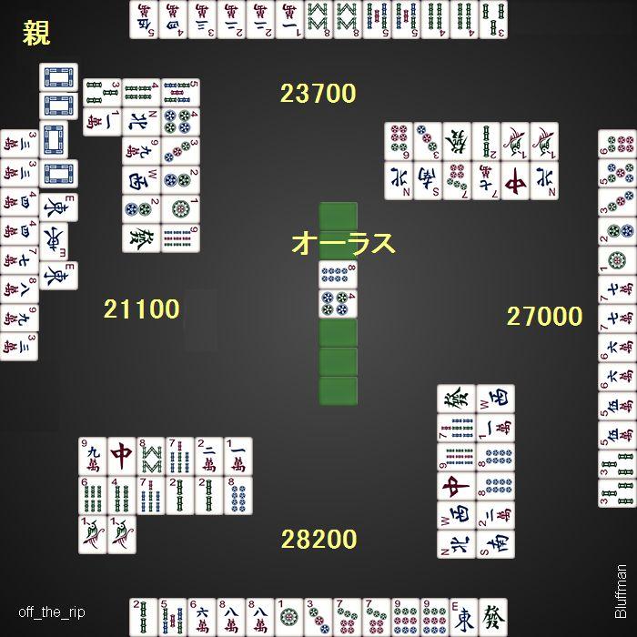 DORA麻雀_0608_100VIP_4ゲーム目_東4